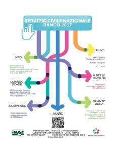 Calabria- 11 posti per giovani volontari del Servizio Civile disponibili presso l'Inac-Cia