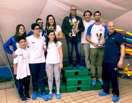Ben 12 atleti della kroton nuoto alle finali regionali di for Piscina olimpionica crotone